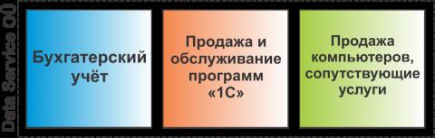 DS-3-960x307